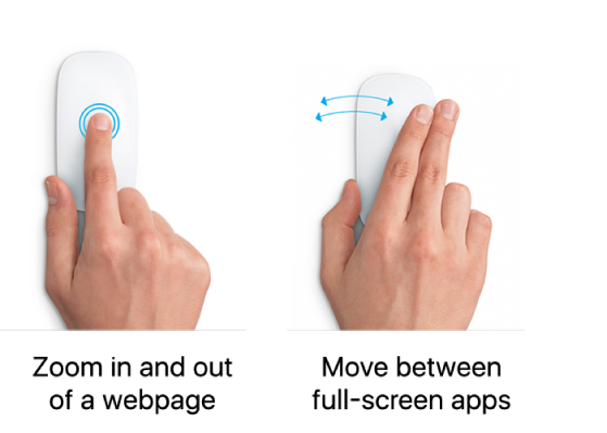 Examples of mouse gestures for zooming in and out of a webpage and moving between full-screen apps.