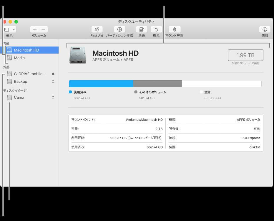 「ディスクユーティリティ」ウインドウ。内蔵ディスクの APFS ボリューム、外付けディスクのボリューム、ディスクイメージが表示されています。