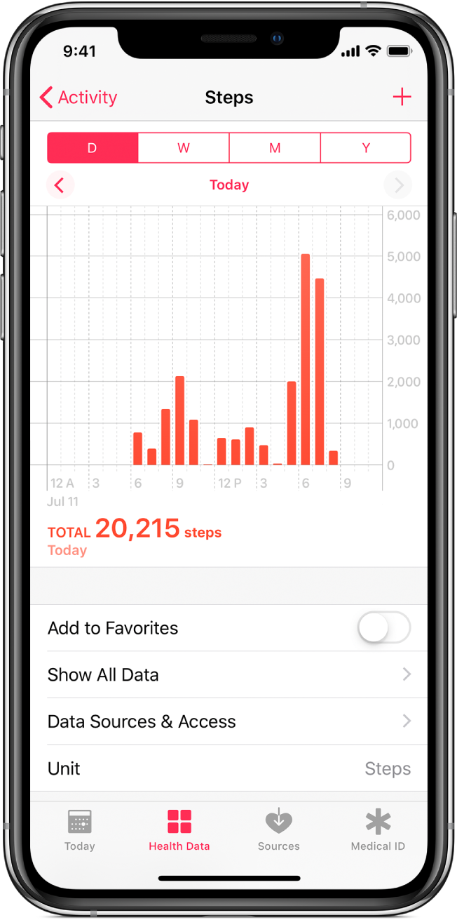 The Health Data screen of the Health app showing a chart for total daily steps. At the top of the chart are buttons to show steps taken over the day, week, month, or year.