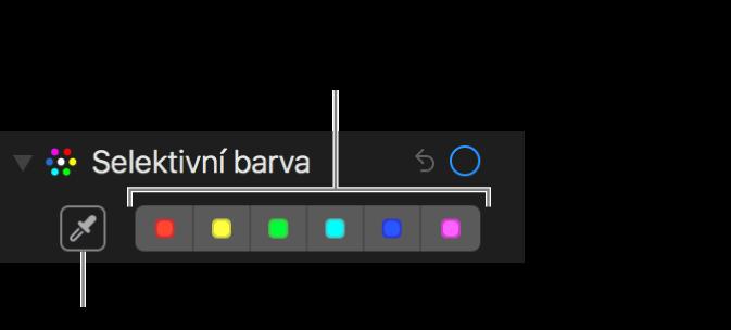 Ovládací prvky Selektivní barva stlačítkem Kapátko abarevnými koly