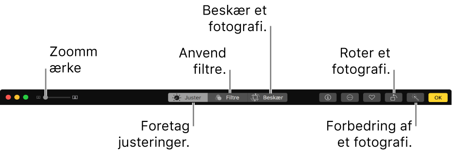 Redigeringsværktøjslinjen med knapper til at foretage justeringer, tilføje filtre og beskære fotografier.