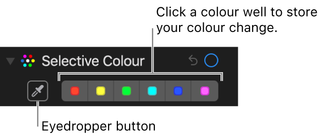 The Selective Colour controls showing the Eyedropper button and colour wells.