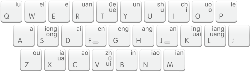 The Shuangpin keyboard layout, Xiaohe.
