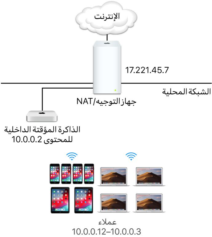 خادم تخزين مؤقت لشبكة فرعية فردية.