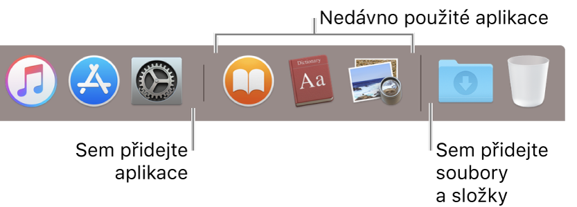 Část Docku zobrazující dělicí čáry mezi aplikacemi, nedávno použitými aplikacemi asložkami asoubory.