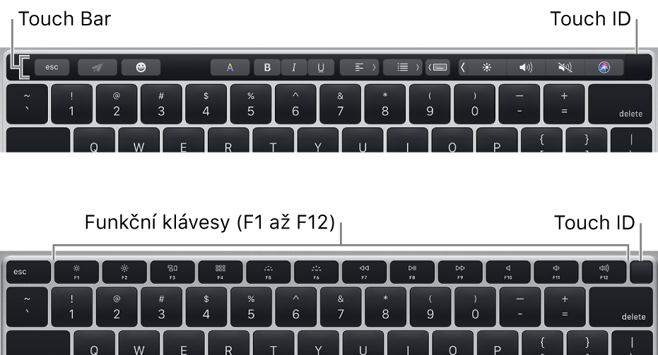 TouchID umístěné vpravém horním rohu klávesnice