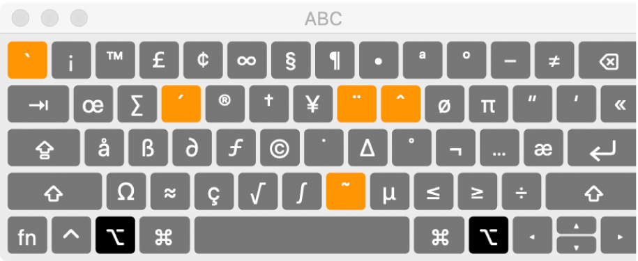 The Keyboard Viewer with the ABC layout, showing five highlighted dead keys.