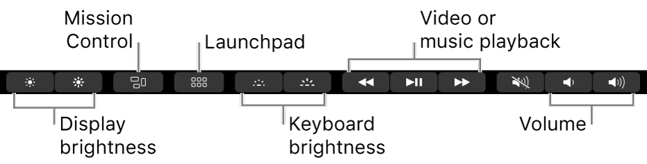 Buttons in the expanded Control Strip include — from left to right — display brightness, Mission Control, Launchpad, keyboard brightness, video or music playback and volume.