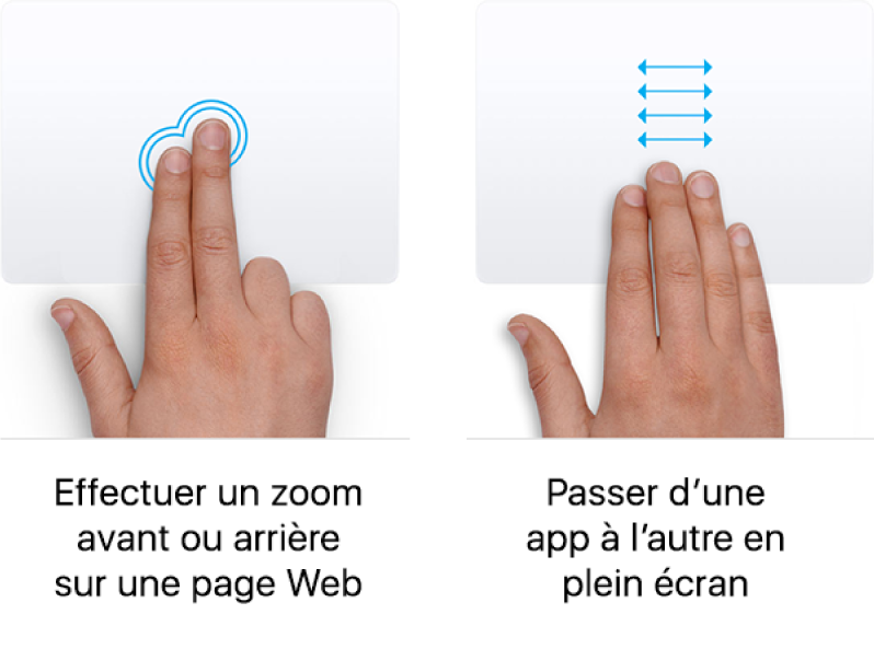 Exemples de gestes du pavé tactile pour agrandir ou réduire la taille d'une page Web, et basculer entre des apps en plein écran.