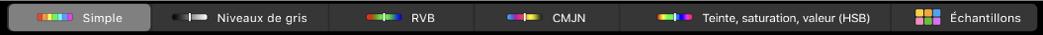 La TouchBar affichant des modèles colorimétriques, de gauche à droite: Simple, Niveaux de gris, RVB, CMJN et TSL. Le bouton Échantillons se trouve à l'extrémité droite.