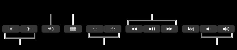 फैलाए हुए Control Strip के बटन में, बाएँ से दाएँ, डिस्प्ले ब्राइटनेस, Mission Control, Launchpad, कीबोर्ड ब्राइटनेस, वीडियो या संगीत प्लेबैक और वॉल्यूम शामिल हैं।