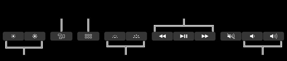 展開した Control Strip のボタン。左から右へ順に、ディスプレイの輝度、Mission Control、Launchpad、キーボードの輝度、ビデオまたは音楽再生、および音量のボタンが含まれています。