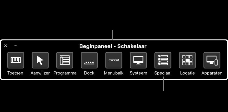 Het beginpaneel van Schakelbediening is uitgerust met knoppen waarmee je van links naar rechts het volgende regelt: toetsenbord, aanwijzer, programma, Dock, menubalk, systeemregelaars, aangepaste panelen, schermlocatie en andere apparaten.