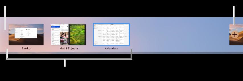 Pasek przestrzeni zawierający przestrzeń Biurka, aplikacje na pełnym ekranie iwwidoku Split View oraz przycisk dodawania, pozwalający utworzyć nową przestrzeń.