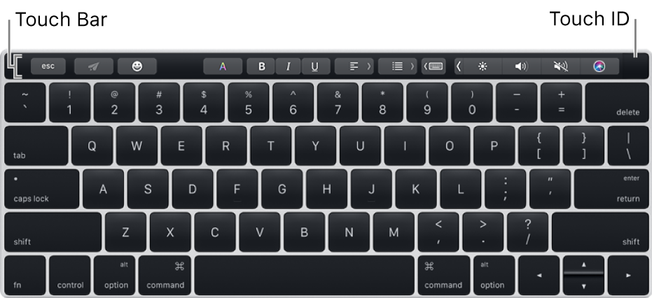 Um teclado com a Touch Bar na parte superior; o Touch ID encontra-se na extremidade direita da Touch Bar.