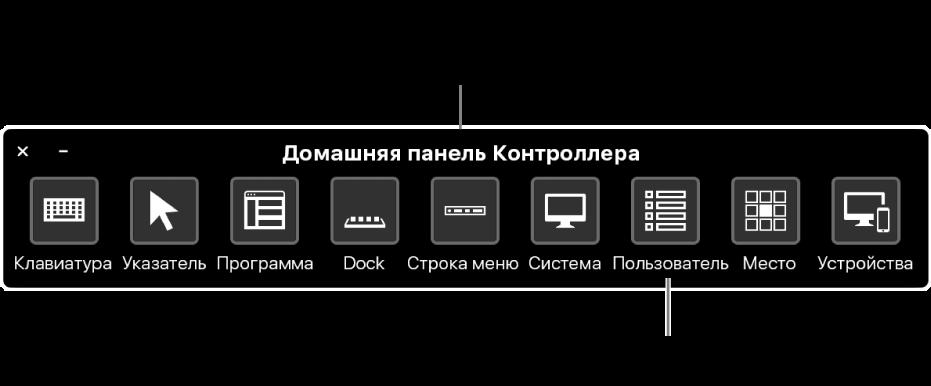 Домашняя панель Виртуального контроллера содержит кнопки для управления (слева направо) клавиатурой, указателем, программами, Dock, строкой меню, системными элементами управления, индивидуальными панелями, положением экрана и другими устройствами.