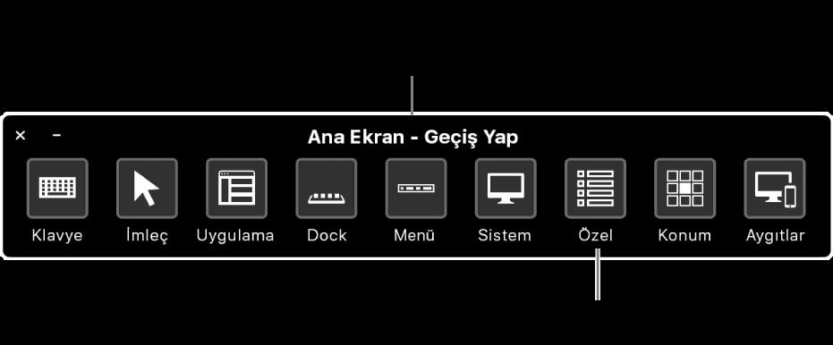 Anahtarla Denetim Ana Sayfa Paneli, soldan sağa, klavye, imleç, uygulama, Dock, menü çubuğu, sistem denetimleri, özel paneller, ekran konumu ve diğer aygıtları denetlemek için düğmeler sağlar.