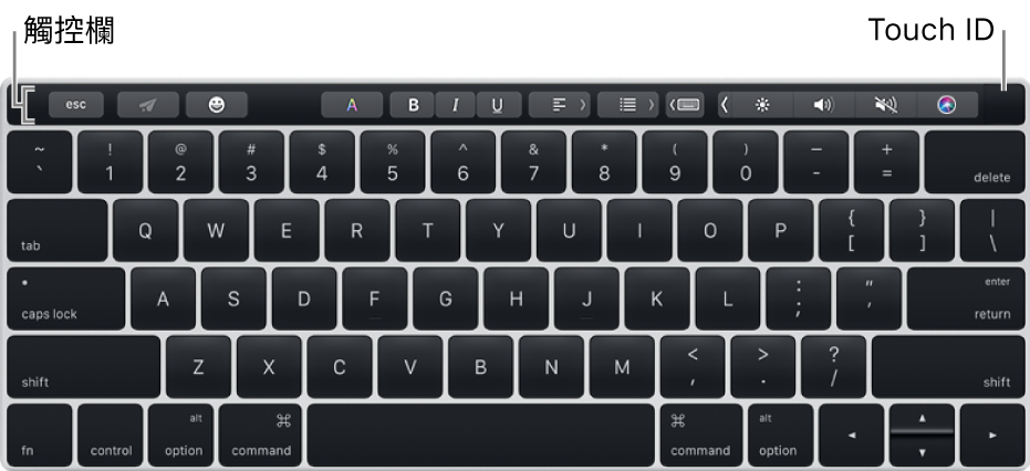 鍵盤上方帶有一列「觸控欄」;Touch ID 位於「觸控欄」最右端。