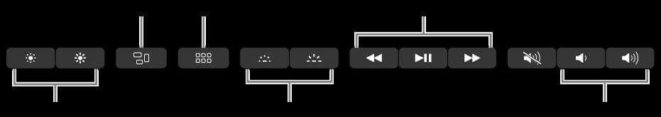 展開的功能列的部分按鈕如下,由左至右依序是顯示器亮度、「指揮中心」、「啟動台」、鍵盤亮度、影片或音樂播放及音量。