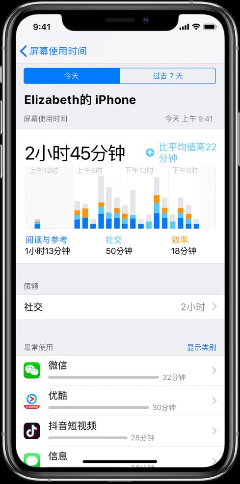 """""""屏幕使用时间""""周报,显示使用应用的总时长,按类别和按应用分类。"""