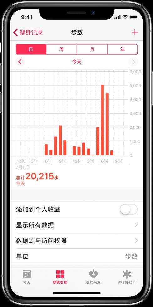 """""""健康""""应用的""""健康数据""""屏幕,显示每日步数总和的图表。图表顶部的按钮可显示每日、每周、每月或每年所走的步数。"""