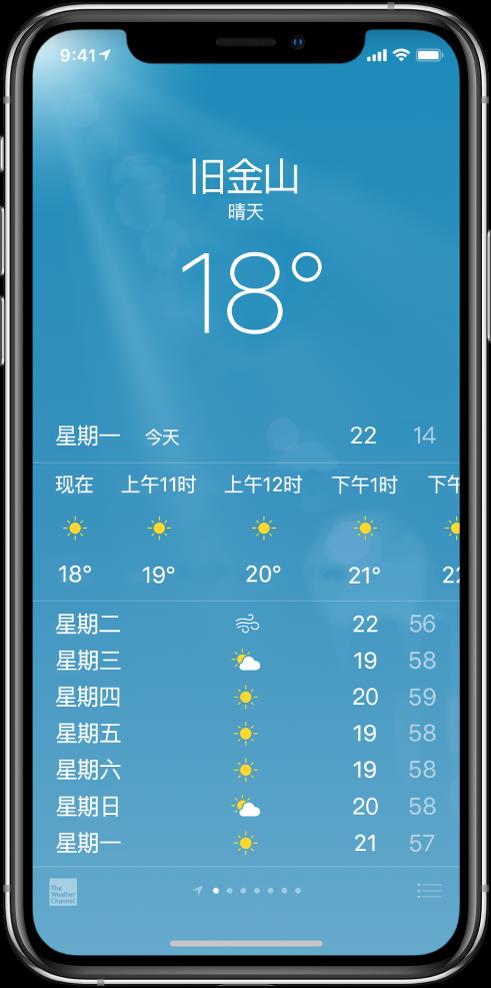 """显示城市、当前天气状况和当前温度的""""天气""""屏幕。下面是当前的每小时预报,接着是未来 5 天的天气预报。底部中央的一排圆点显示已有的城市数量。"""