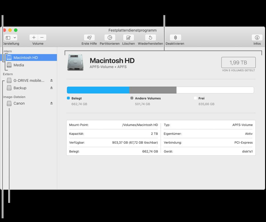 Das Fenster des Festplattendienstprogramms; es zeigt ein APFS-Volume auf einer internen Festplatte, ein Volume auf einer externen Festplatte und eine Image-Datei.