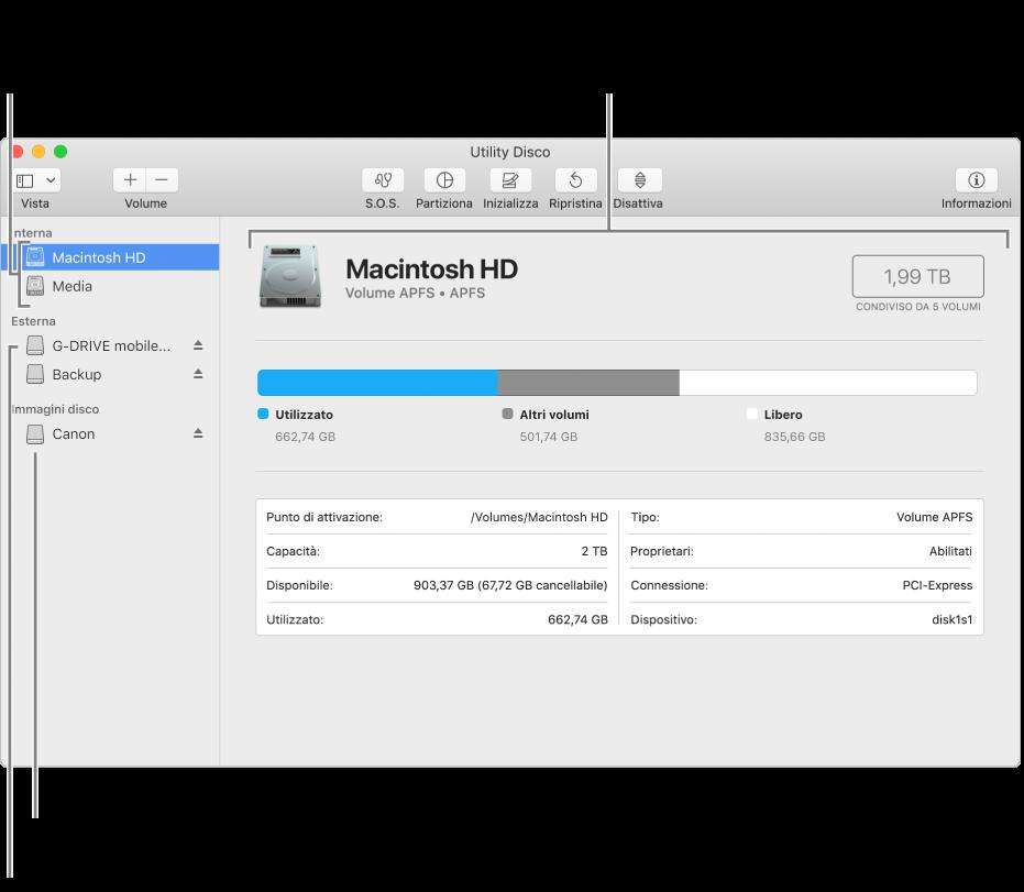 Finestra di Utility Disco che mostra un volume APFS su un disco interno, un volume su un disco esterno e un'immagine disco.