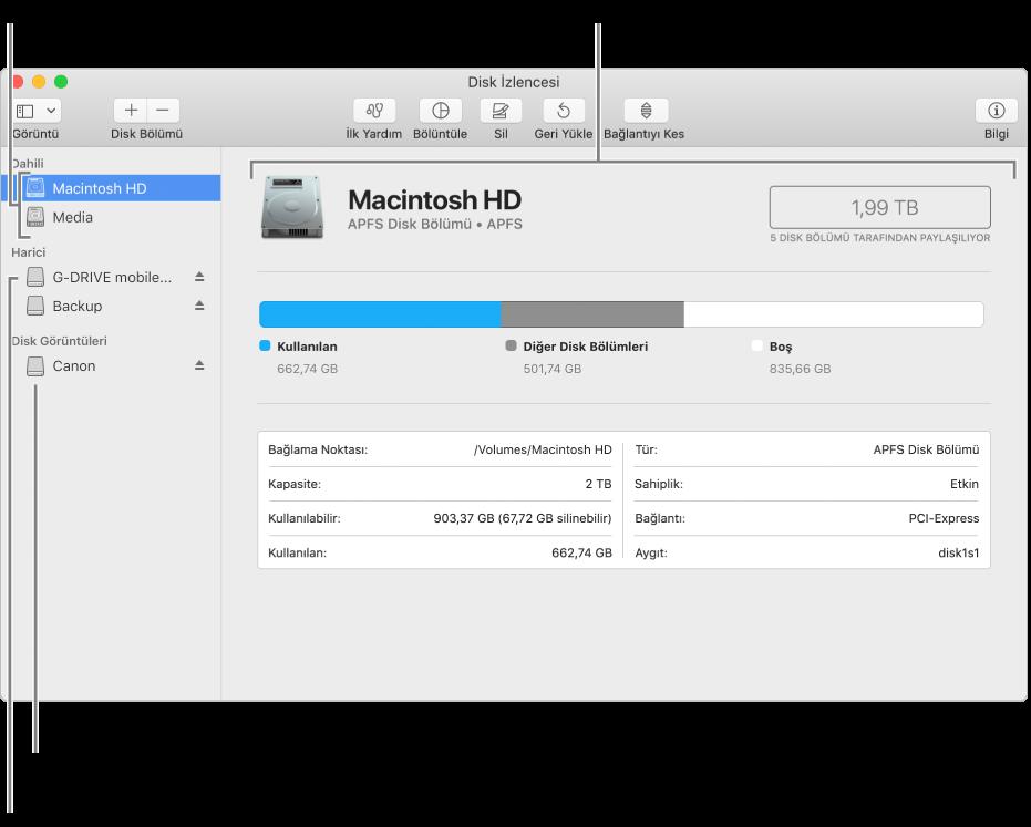 Bir dahili disk üzerinde APFS disk bölümünü, harici disk üzerinde bir disk bölümünü ve bir disk görüntüsünü gösteren Disk İzlencesi penceresi.