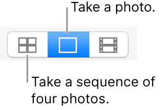 The Four Photos and Photo buttons.