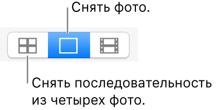 Кнопки «4 изображения» и «Фото».