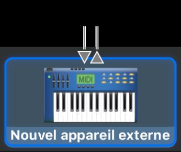 Les connecteurs «Entrée MIDI» et «Sortie MIDI» en haut de l'icône d'un nouveau périphérique externe.