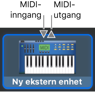 MIDI inn- og MIDI ut-tilkoblingene øverst i symbolet for en ny ekstern enhet.