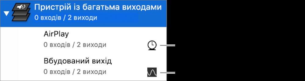 Список двох пристроїв виводу, об'єднаних для утворення пристрою з багатьма виходами.
