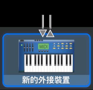 位於圖像頂部的「MIDI 輸入」和「MIDI 輸出」接頭,用於新的外部裝置。