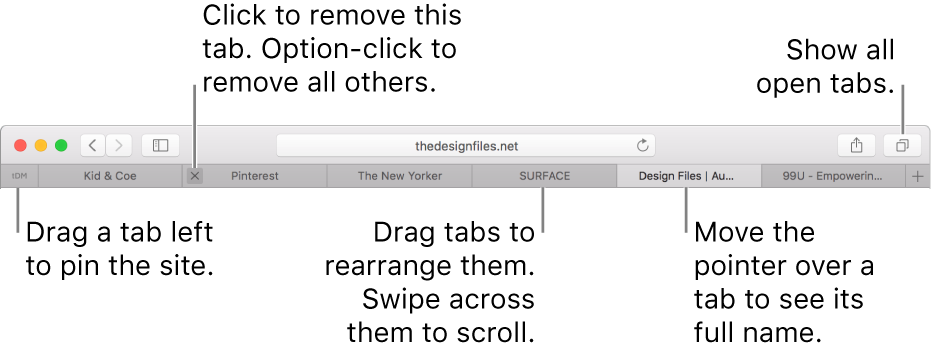 Make the best use of finder tabs