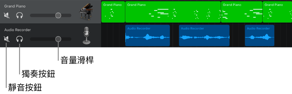 音軌標題打開並顯示控制項目