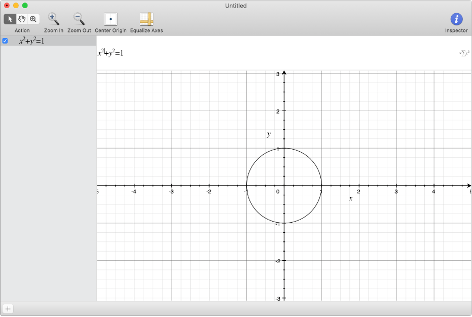 An equation and graph of a circle.