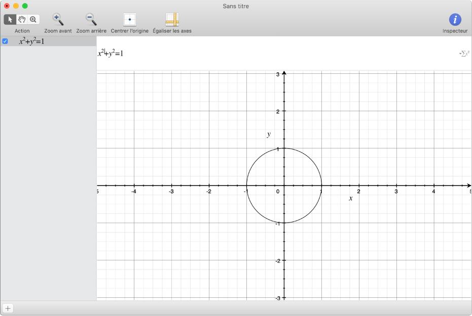 Une équation et le graphique d'un cercle.