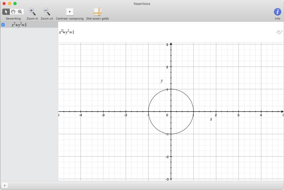 Een vergelijking en grafiek van een cirkel.
