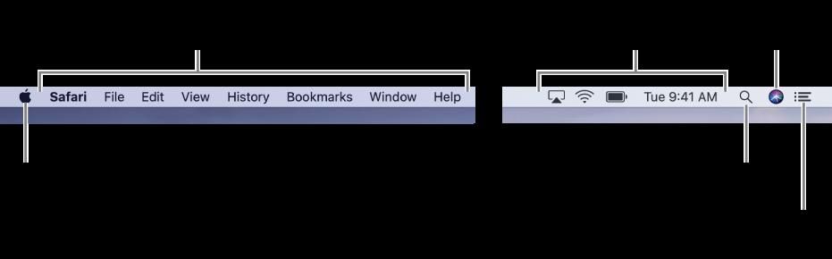 Η γραμμή μενού. Στα αριστερά βρίσκονται το μενού Apple και μενού εφαρμογών. Στα δεξιά βρίσκονται μενού κατάστασης και τα εικονίδια του Spotlight, του Siri και του Κέντρου γνωστοποιήσεων.