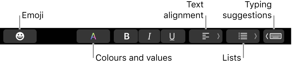 The Touch Bar with buttons from the Mail app that include — from left to right — Emoji, Colours, Bold, Italic, Underline, Alignment, Lists and Typing Suggestions.