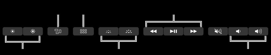 왼쪽에서 오른쪽으로 디스플레이 밝기, Mission Control, Launchpad, 키보드 밝기, 비디오 재생 및 음량 버튼이 있는 확장된 Control Strip.