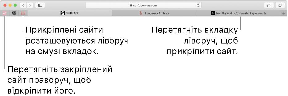 Закріплені сайти на смузі вкладок Safari.