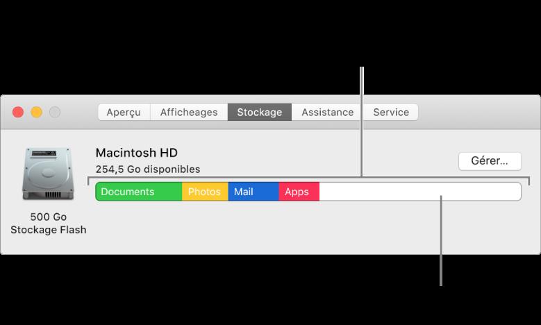 Déplacez le pointeur sur une couleur pour voir la quantité d'espace que chaque catégorie utilise. L'espace blanc représente l'espace de stockage disponible.