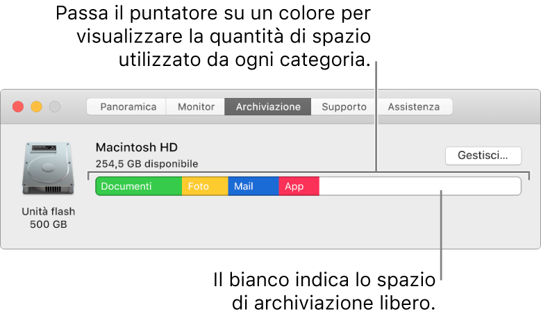 Sposta il puntatore su un colore per visualizzare la quantità di spazio che utilizza ogni categoria. Lo spazio bianco rappresenta lo spazio di archiviazione libero.
