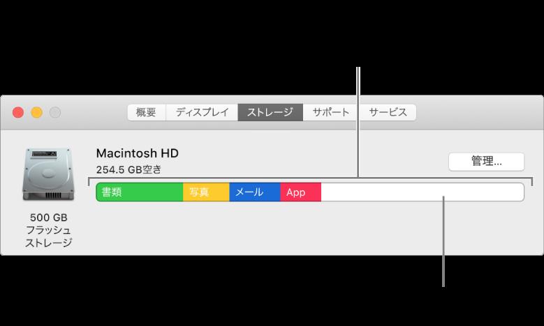 色の上にポインタを置くと、各カテゴリで使用されている領域のサイズが表示されます。白い領域は空きストレージ領域を表します。