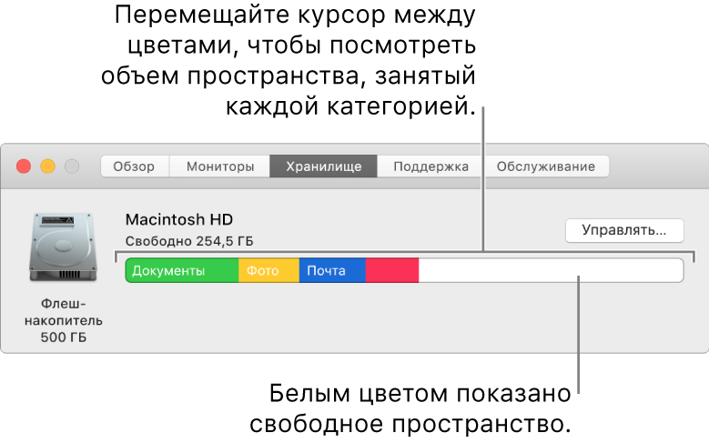 Наведите указатель на цвет для просмотра количества места, занятого данной категорией. Белая область представляет свободное дисковое пространство.
