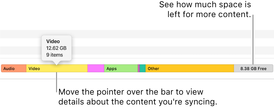 Move the pointer over the bar at the bottom of the window to view details about the content you're syncing and to see how much space is left for more content.