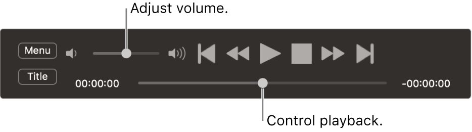 The DVD Player controller, with the volume slider in the top-left area and the scrubber at the bottom. Drag the scrubber to go to a different place.